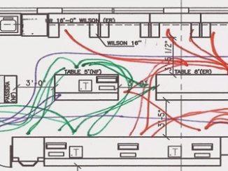 przyklad spaghetti diagram