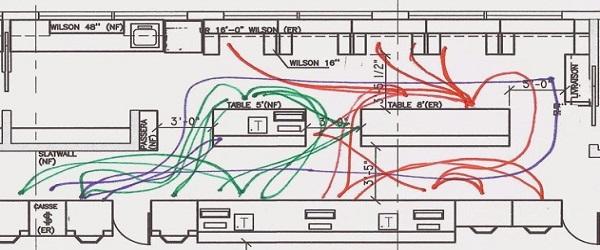 Diagram spaghetti cel for Free spaghetti diagram template
